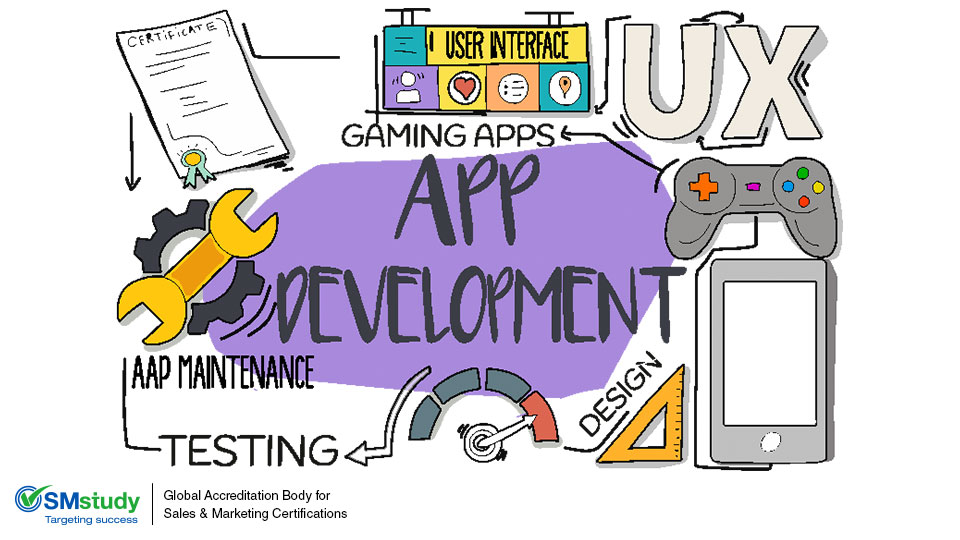 What are the technical skills required for developing a mobile app?