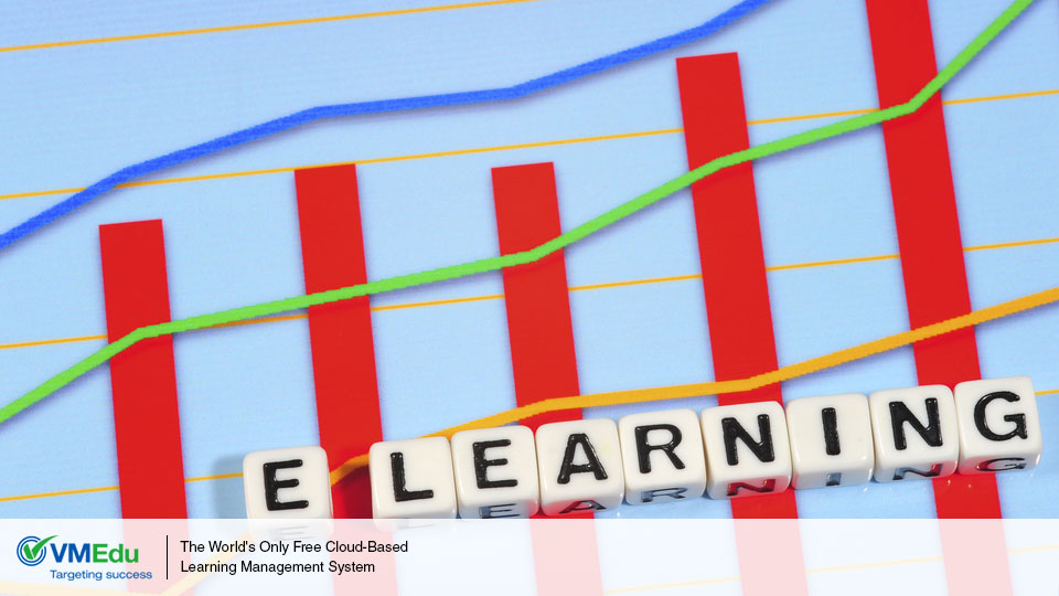 VMEdu Looks at e-Learning Trends for 2016