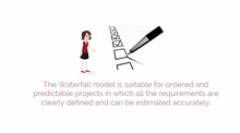 Difference between Waterfall and Agile