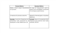LSSBB Performance Metrics