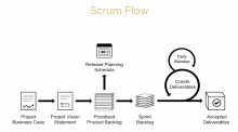Scrum in 6 minutes