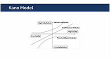 Kano Model QFD and Brainstorming